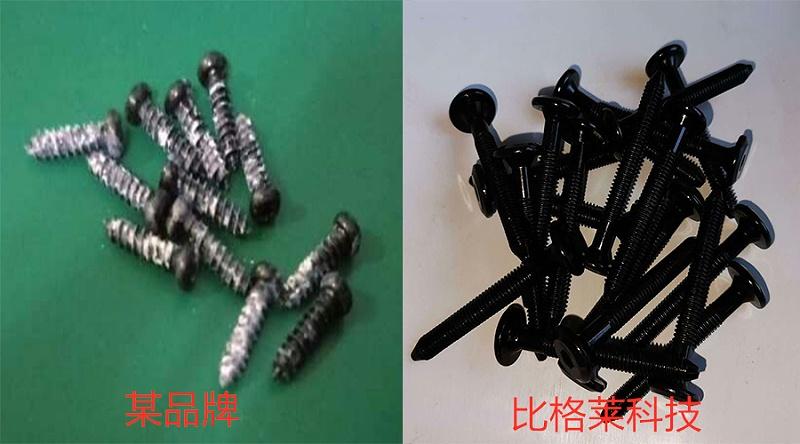 比格莱三价铬黑锌钝化液Zn-117生产对比图